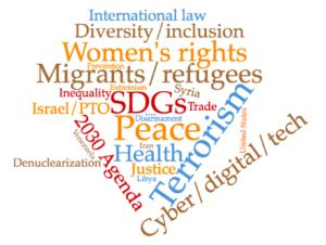World's human rights priorities in 2020